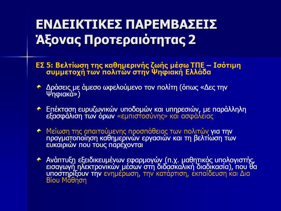 ΕΝΔΕΙΚΤΙΚΕΣ ΠΑΡΕΜΒΑΣΕΙΣ Άξονας Προτεραιότητας 2 5: ΕΣ 5: Βελτίωση της καθημερινής ζωής μέσω ΤΠΕ – Ισότιμη συμμετοχή των πολιτών στην Ψηφιακή Ελλάδα Δρ
