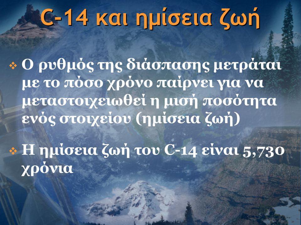  Ο ρυθμός της διάσπασης μετράται με το πόσο χρόνο παίρνει για να μεταστοιχειωθεί η μισή ποσότητα ενός στοιχείου (ημίσεια ζωή) C-14 και ημίσεια ζωή 