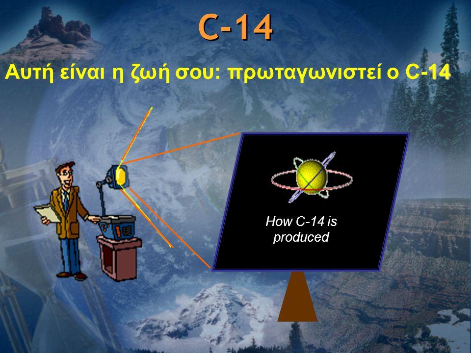 C-14 How C-14 is produced 14 Αυτή είναι η ζωή σου: πρωταγωνιστεί ο C-14