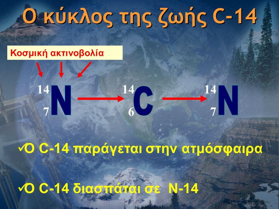 Ο κύκλος της ζωής C-14 14 6 14 7 14 7 Κοσμική ακτινοβολία  Ο C-14 παράγεται στην ατμόσφαιρα  Ο C-14 διασπάται σε N-14