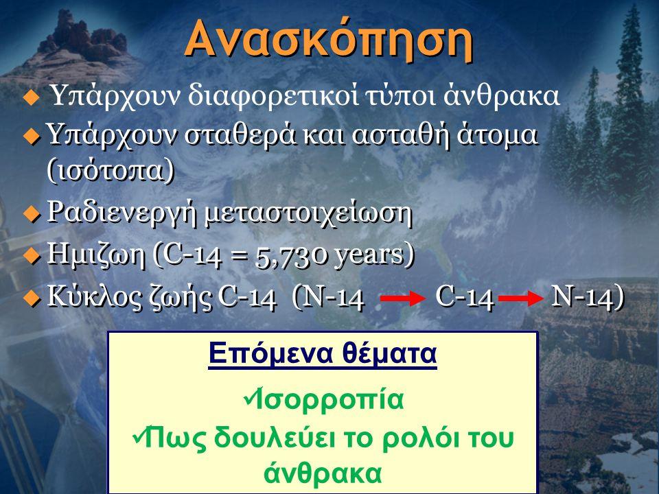  Υπάρχουν διαφορετικοί τύποι άνθρακα Ανασκόπηση  Υπάρχουν σταθερά και ασταθή άτομα (ισότοπα)  Ραδιενεργή μεταστοιχείωση  Ημιζωη (C-14 = 5,730 year