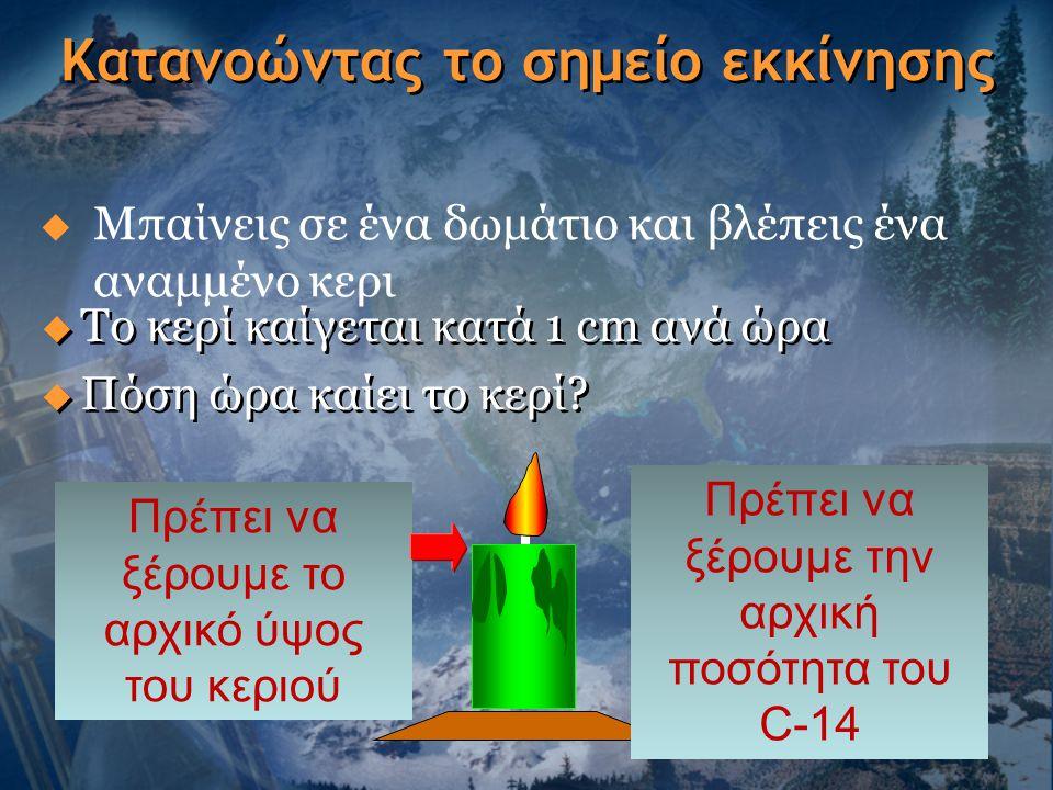 Κατανοώντας το σημείο εκκίνησης  Το κερί καίγεται κατά 1 cm ανά ώρα  Πόση ώρα καίει το κερί?  Το κερί καίγεται κατά 1 cm ανά ώρα  Πόση ώρα καίει τ