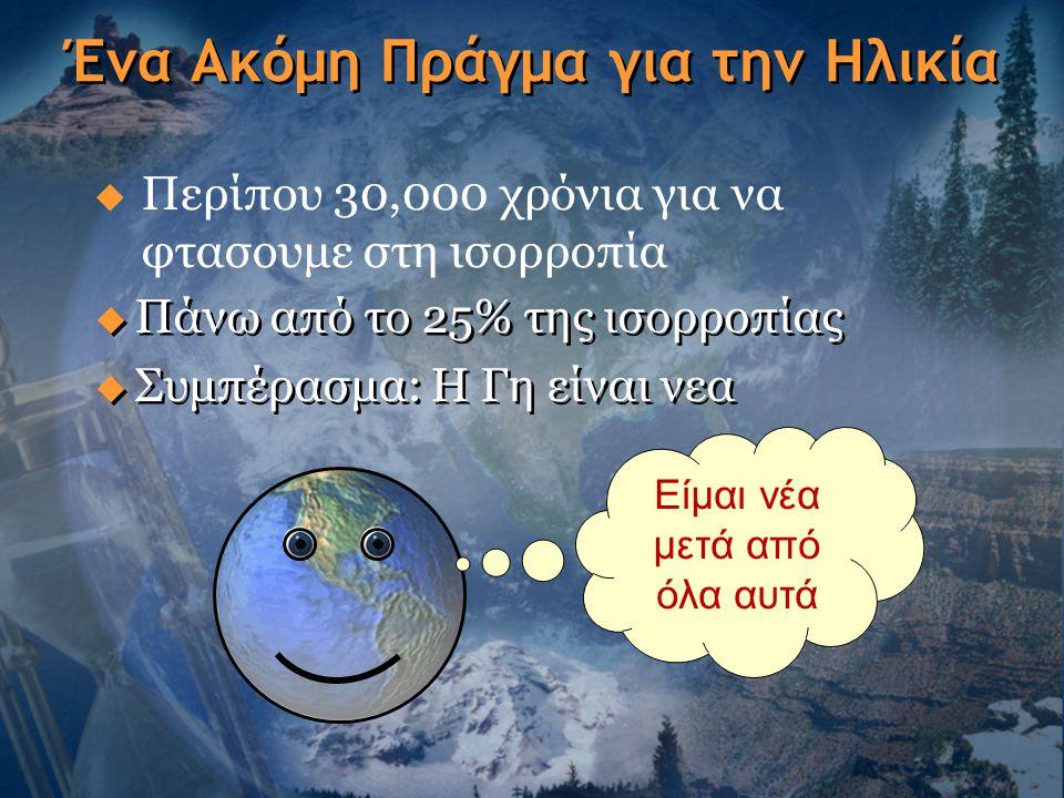 Ένα Ακόμη Πράγμα για την Ηλικία  Πάνω από το 25% της ισορροπίας  Συμπέρασμα: Η Γη είναι νεα  Πάνω από το 25% της ισορροπίας  Συμπέρασμα: Η Γη είνα
