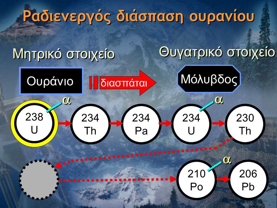 Ραδιενεργός διάσπαση ουρανίου διασπάται Ουράνιο Μόλυβδος Μητρικό στοιχείο Θυγατρικό στοιχείο 238 U 234 Th 234 Pa 234 U 230 Th 206 Pb 210 Po     