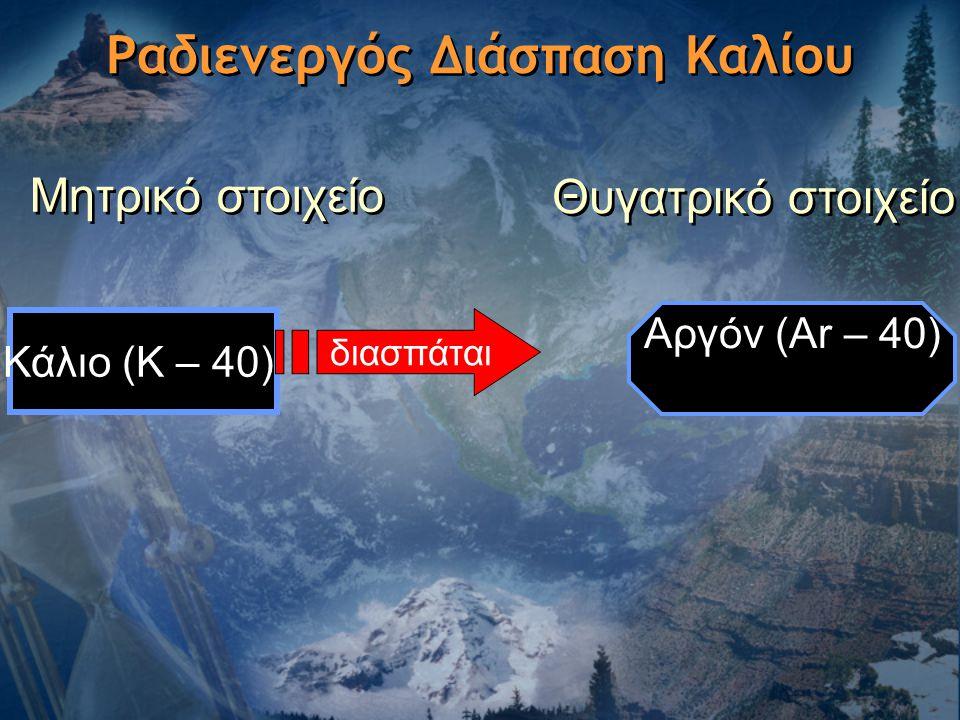 Ραδιενεργός Διάσπαση Καλίου Κάλιο (K – 40) Aργόν (Ar – 40) διασπάται Μητρικό στοιχείο Θυγατρικό στοιχείο