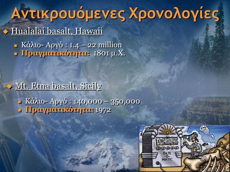 Αντικρουόμενες Χρονολογίες  Hualalai basalt, Hawaii  Κάλιο- Αργό : 1.4 – 22 million  Πραγματικότητα: 1801 μ.Χ.  Hualalai basalt, Hawaii  Κάλιο- Α