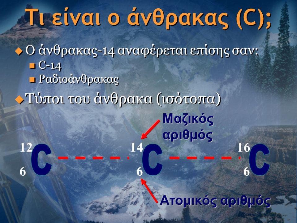 Τι είναι ο άνθρακας (C);  O άνθρακας-14 αναφέρεται επίσης σαν:  C-14  Ραδιοάνθρακας  Tύποι του άνθρακα (ισότοπα)  O άνθρακας-14 αναφέρεται επίσης
