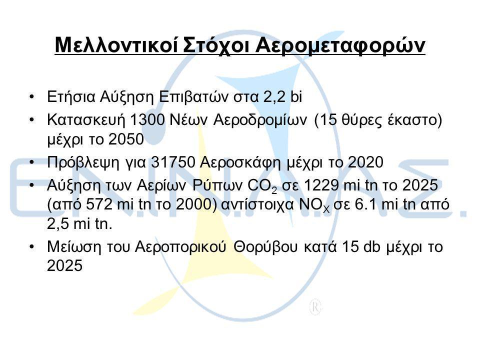 Μελλοντικοί Στόχοι Αερομεταφορών •Ετήσια Αύξηση Επιβατών στα 2,2 bi •Κατασκευή 1300 Νέων Αεροδρομίων (15 θύρες έκαστο) μέχρι το 2050 •Πρόβλεψη για 31750 Αεροσκάφη μέχρι το 2020 •Αύξηση των Αερίων Ρύπων CO 2 σε 1229 mi tn το 2025 (από 572 mi tn το 2000) αντίστοιχα NO X σε 6.1 mi tn από 2,5 mi tn.