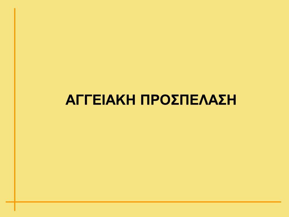 ΑΓΓΕΙΑΚΗ ΠΡΟΣΠΕΛΑΣΗ