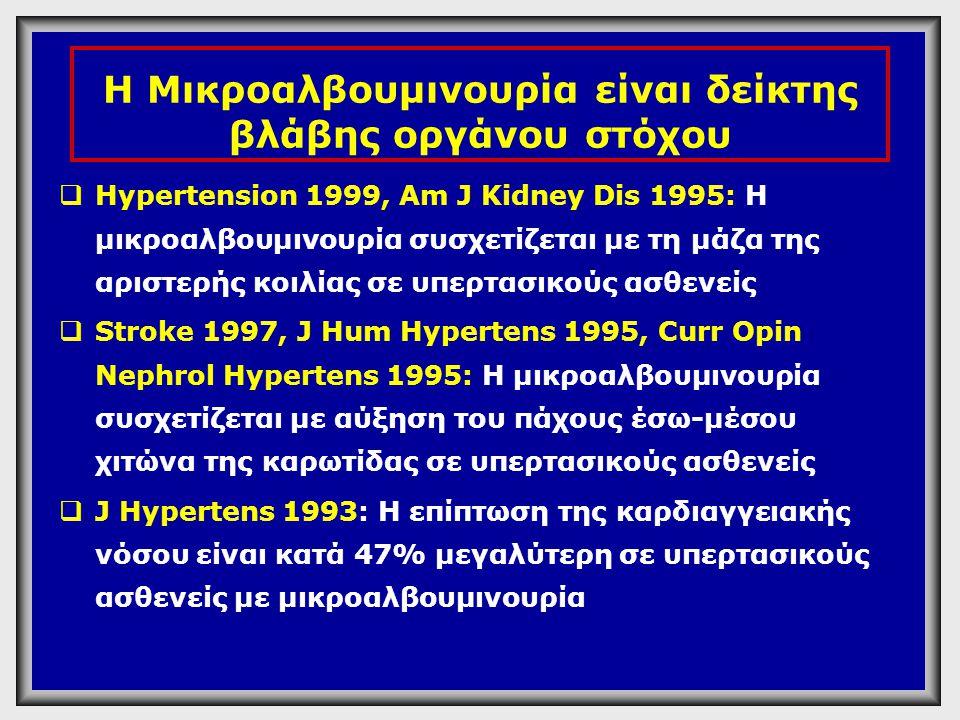 Η Μικροαλβουμινουρία είναι προγνωστικός δείκτης θνητότητας σε υπερτασικούς με ΟΕΜ Θνητότητα Υπερτασικοί με ΟΕΜ1% Υπερτασικοί με ΟΕΜ+Μικροαλβουμινουρία (την 1 η ημέρα) 25% Υπερτασικοί με ΟΕΜ+Μικροαλβουμινουρία (την 3 η ημέρα) 35% J Hypertens 1998