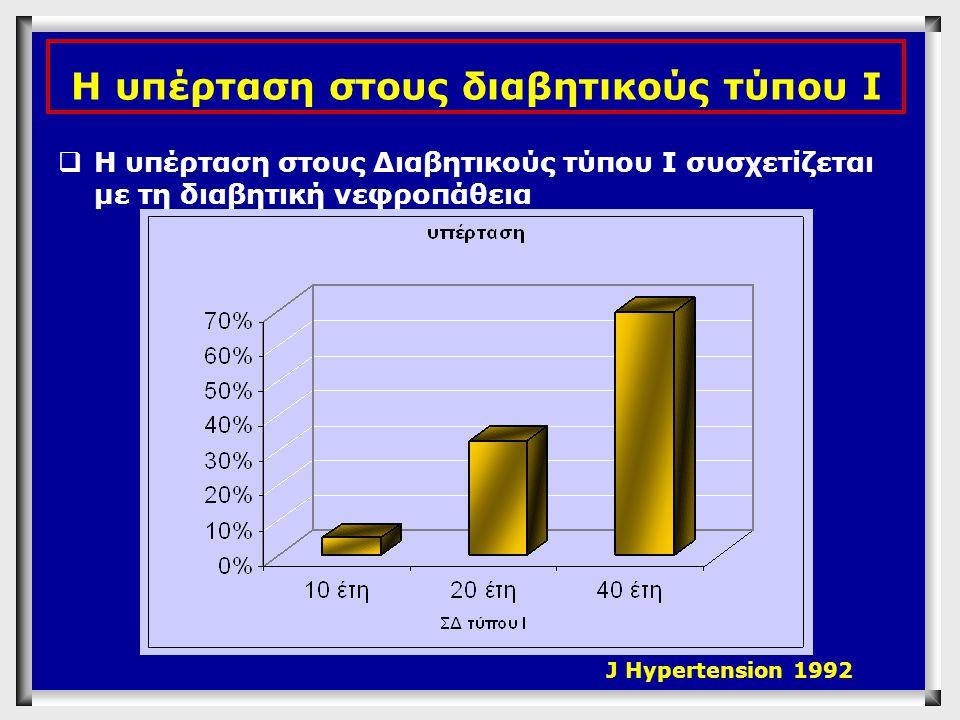 Η υπέρταση στους διαβητικούς τύπου Ι  Η υπέρταση στους Διαβητικούς τύπου Ι συσχετίζεται με τη διαβητική νεφροπάθεια J Hypertension 1992