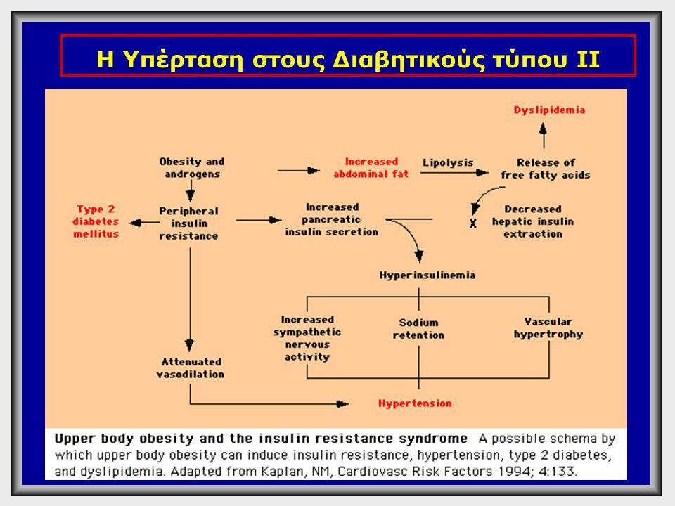Η Υπέρταση στους Διαβητικούς τύπου ΙΙ
