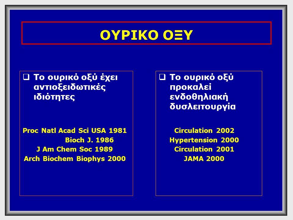 Το ουρικό οξύ έχει αντιοξειδωτικές ιδιότητες  Το ουρικό οξύ προκαλεί ενδοθηλιακή δυσλειτουργία Proc Natl Acad Sci USA 1981 Bioch J. 1986 J Am Chem
