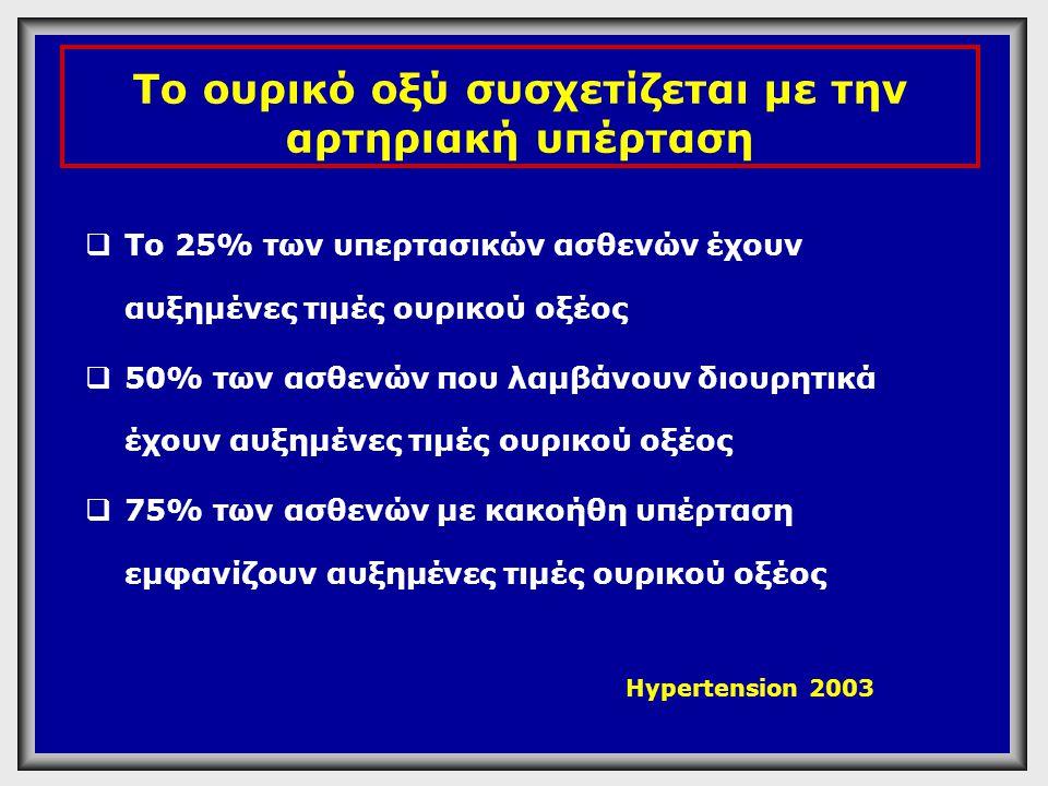 Το ουρικό οξύ συσχετίζεται με την αρτηριακή υπέρταση  Το 25% των υπερτασικών ασθενών έχουν αυξημένες τιμές ουρικού οξέος  50% των ασθενών που λαμβάν