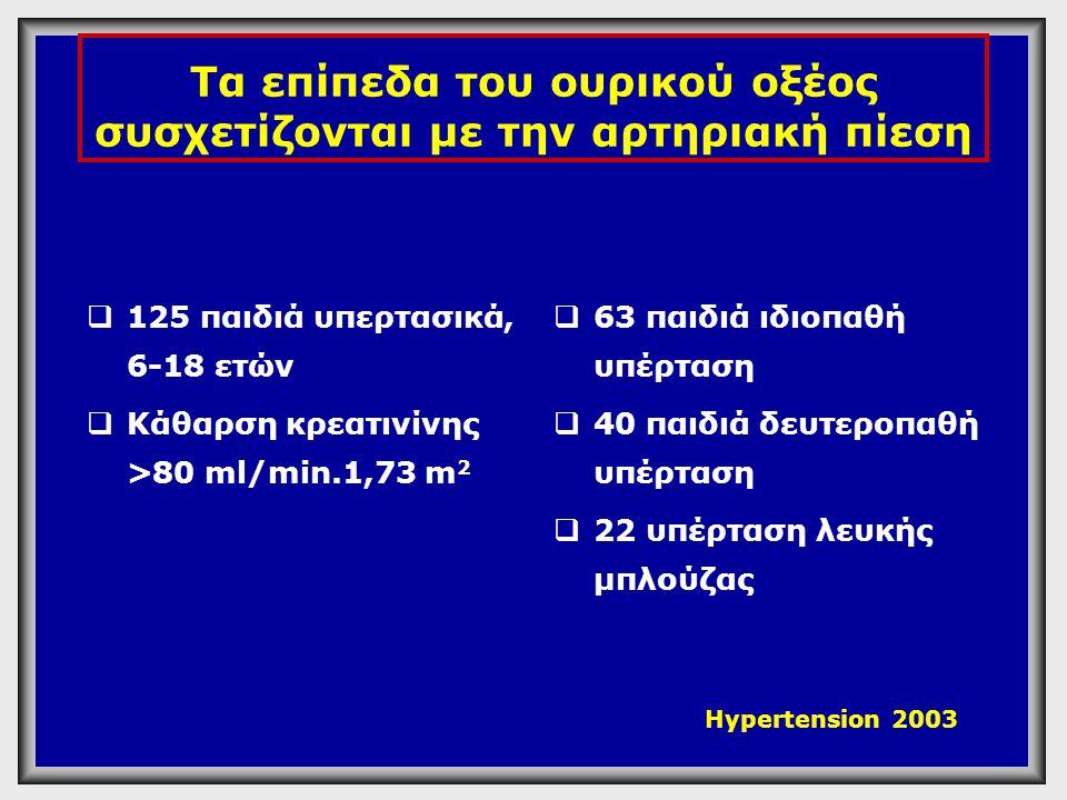 Τα επίπεδα του ουρικού οξέος συσχετίζονται με την αρτηριακή πίεση  125 παιδιά υπερτασικά, 6-18 ετών  Κάθαρση κρεατινίνης >80 ml/min.1,73 m 2  63 πα