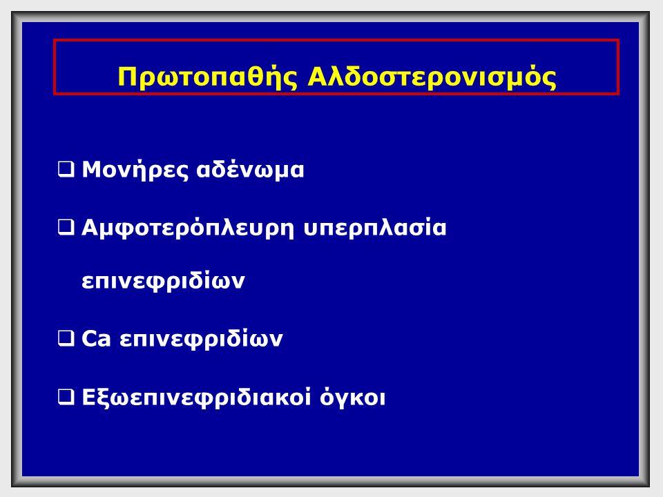 Πρωτοπαθής Αλδοστερονισμός ΑΛΔΟΣΤΕΡΟΝΙΣΜΟΣ Υπερνατριαιμία Υποκαλιαιμία Αύξηση όγκου πλάσματος Υπέρταση Καταστολή ρενίνης-αγγειοτασίνης 1.Μυική αδυναμία 2.Μεταβολική αλκάλωση 3.Πολυουρία
