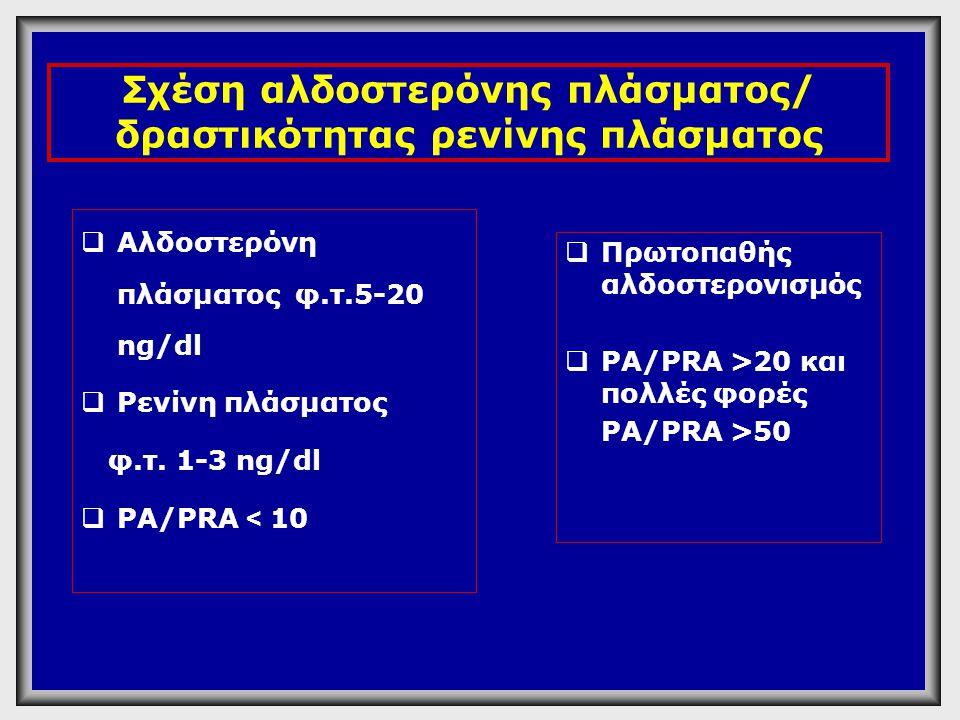 Επιβεβαιωτικές δοκιμασίες πρωτοπαθούς αλδοστερονισμού  Δοκιμασία καταστολής της αλδοστερόνης με NaCl (Kem et al) - δεν μειώνονται τα επίπεδα αλδοστερόνης πλάσματος κάτω από 10 ng/dl  Δοκιμασία φόρτισης με νάτριο και μέτρηση της αλδοστερόνης των ούρων 3 μέρες μετά- Αλδοστερόνη ούρων > 12-14 μg/24h (Bravo, 1994)  Δοκιμασία καταστολής με καπτοπρίλη : Σχέση PA/PRA >30,πριν και 90 λεπτά μετά τη χορήγηση 50 mg καπτοπρίλης (Rossi, 1996)