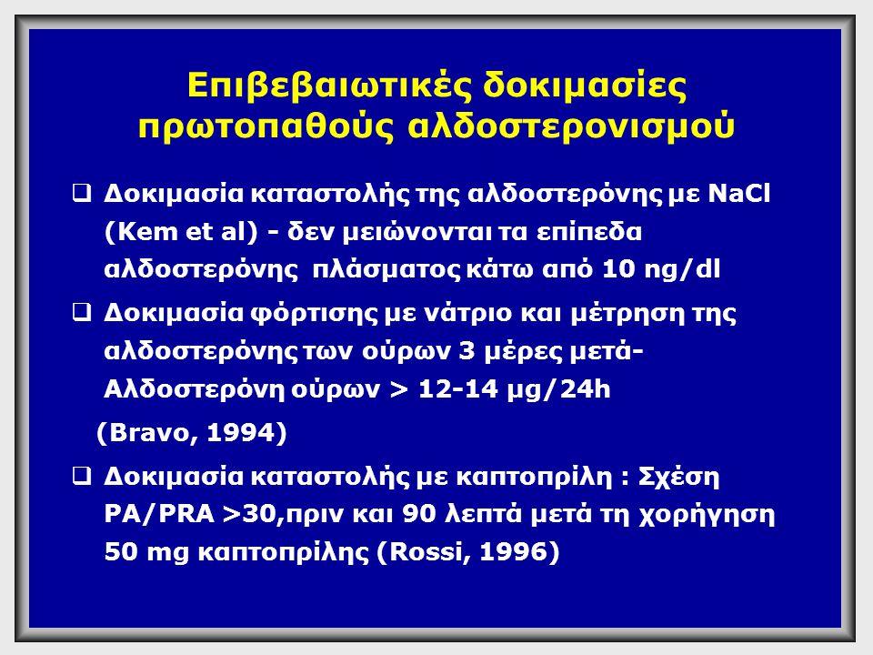 Επιβεβαιωτικές δοκιμασίες πρωτοπαθούς αλδοστερονισμού  Δοκιμασία καταστολής της αλδοστερόνης με NaCl (Kem et al) - δεν μειώνονται τα επίπεδα αλδοστερ