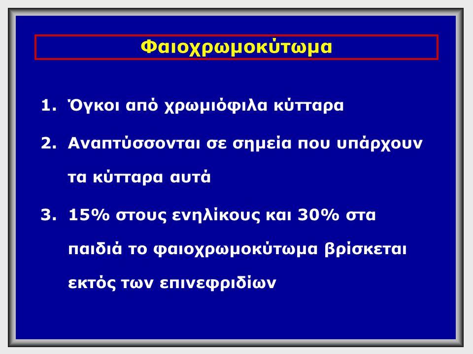 Εντόπιση του φαιοχρωμοκυτώματος Εντόπιση % ΕΝΔΟΚΟΙΛΙΑΚΟΙ 97-99% Μονήρης όγκος επινεφριδίων 50-70% Μονήρης εξωεπινεφριδιακός όγκος 10-20% Πολλαπλοί όγκοι 15-40% Αμφοτερόπλευροι όγκοι επινεφριδίων 5-25% Πολλαπλοί εξωεπινεφριδιακοί όγκοι 5-15% ΕΞΩΚΟΙΛΙΑΚΟΙ 1-3% Ενδοθωρακικοί 2 Στον τράχηλο <1