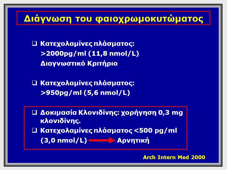 Διάγνωση του φαιοχρωμοκυτώματος  Κατεχολαμίνες πλάσματος: >2000pg/ml (11,8 nmol/L) Διαγνωστικό Κριτήριο  Κατεχολαμίνες πλάσματος: >950pg/ml (5,6 nmo