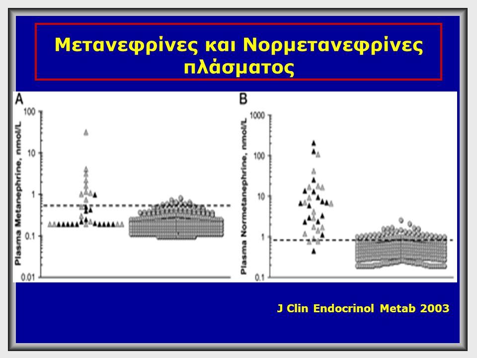 Κατεχολαμίνες και μετανεφρίνες στα ούρα 24ώρου J Clin Endocrinol Metab 2003