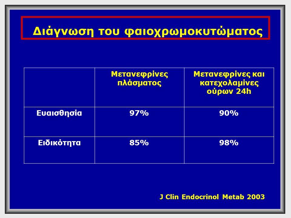 Διάγνωση του φαιοχρωμοκυτώματος Μετανεφρίνες πλάσματος Μετανεφρίνες και κατεχολαμίνες ούρων 24h Ευαισθησία97%90% Ειδικότητα85%98% J Clin Endocrinol Me