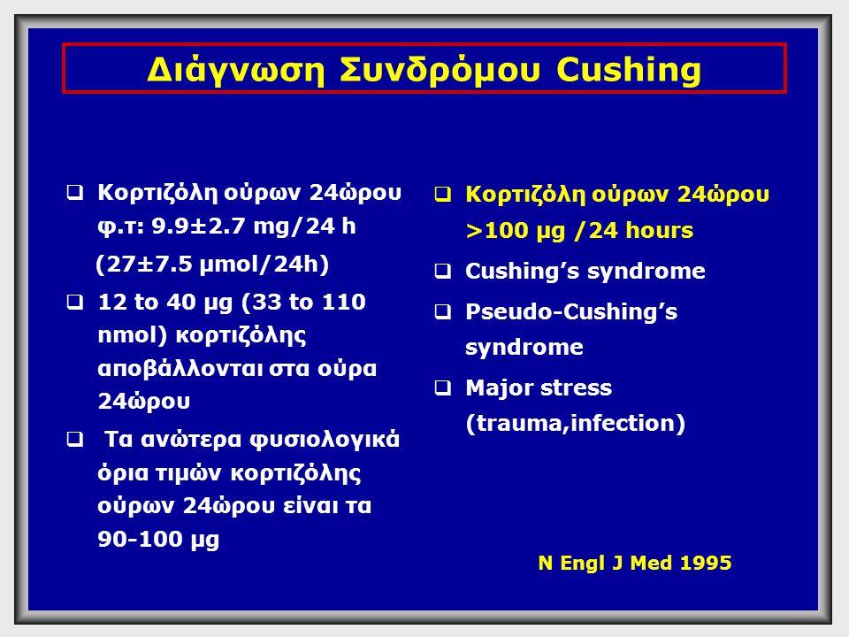 Διάγνωση Συνδρόμου Cushing  Πολλαπλά δείγματα ούρων 24/ώρου  Η πληρότητα της συλλογής εκτιμάται από την εκκρινόμενη κρεατινίνη ούρων  Αν η κρεατινίνη ούρων στα δείγματα 24ώρου διαφέρει >10% επιβάλλεται η συλλογή 2 ή 3 νέων δειγμάτων