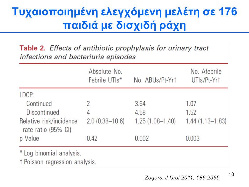 10 Τυχαιοποιημένη ελεγχόμενη μελέτη σε 176 παιδιά με δισχιδή ράχη Zegers, J Urol 2011, 186:2365