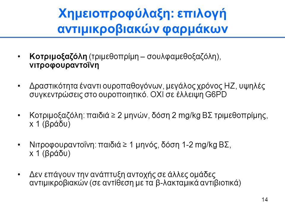 14 Χημειοπροφύλαξη: επιλογή αντιμικροβιακών φαρμάκων •Κοτριμοξαζόλη (τριμεθοπρίμη – σουλφαμεθοξαζόλη), νιτροφουραντοΐνη •Δραστικότητα έναντι ουροπαθογ