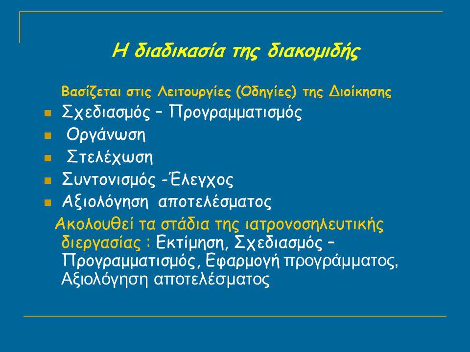 γ) Επιπτώσεις από άλλα συστήματα αύξηση της ενδοκράνιας πίεσης αύξηση της ενδοκράνιας πίεσης πόνος πόνος εμετός εμετός υποθερμία υποθερμία αιμορραγία