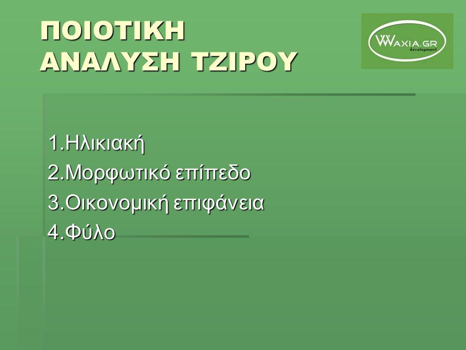 ΠΟΙΟΤΙΚΗ ΑΝΑΛΥΣΗ ΤΖΙΡΟΥ 1.Ηλικιακή 2.Μορφωτικό επίπεδο 3.Οικονομική επιφάνεια 4.Φύλο