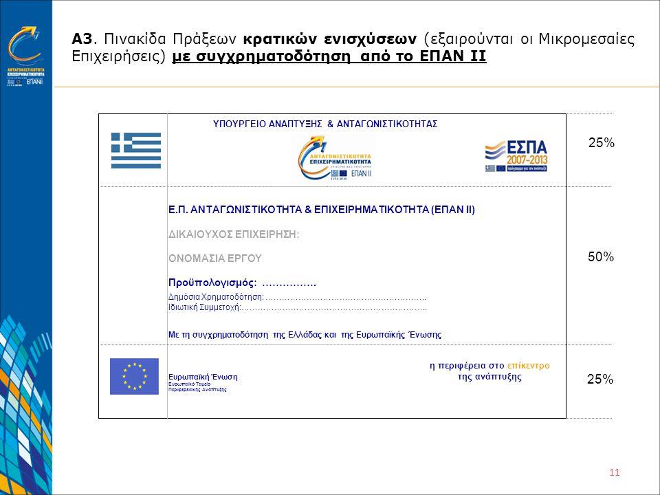 11 Α3. Πινακίδα Πράξεων κρατικών ενισχύσεων (εξαιρούνται οι Μικρομεσαίες Επιχειρήσεις) με συγχρηματοδότηση από το ΕΠΑΝ ΙΙ Ε.Π. ΑΝΤΑΓΩΝΙΣΤΙΚΟΤΗΤΑ & ΕΠΙ