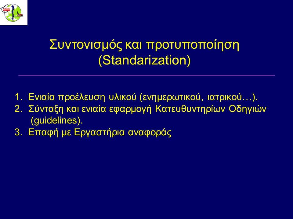 Συντονισμός και προτυποποίηση (Standarization) 1.