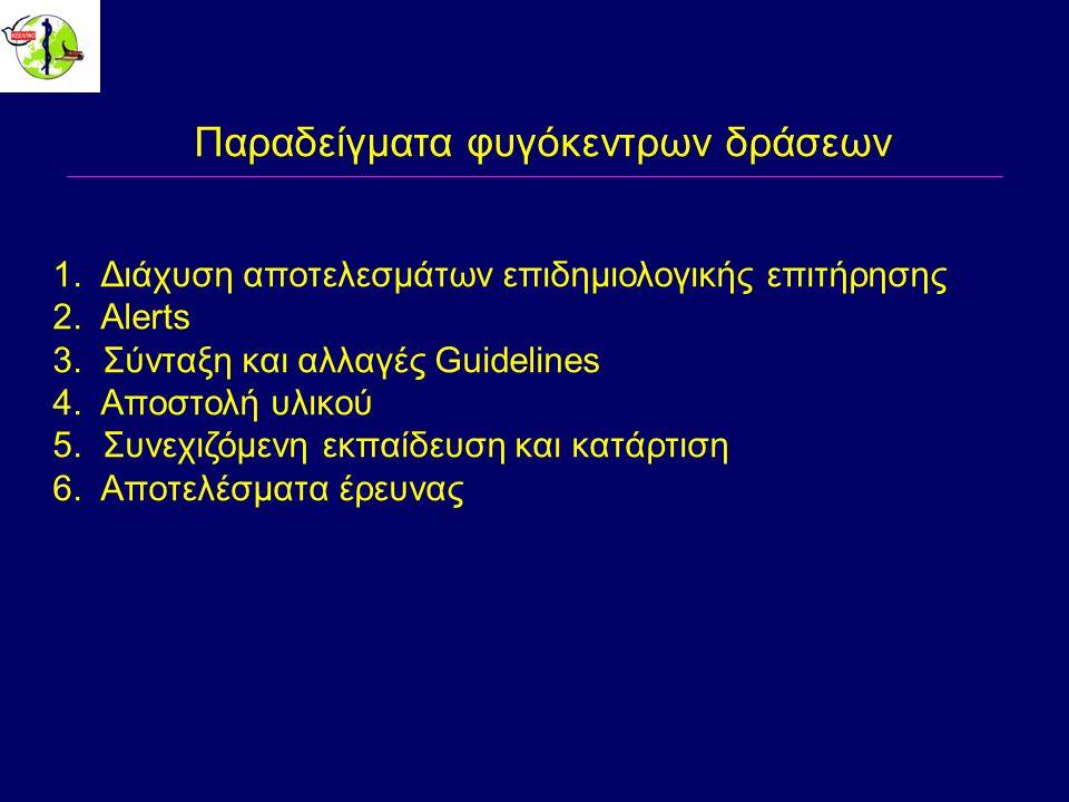 Παραδείγματα φυγόκεντρων δράσεων 1. Διάχυση αποτελεσμάτων επιδημιολογικής επιτήρησης 2.