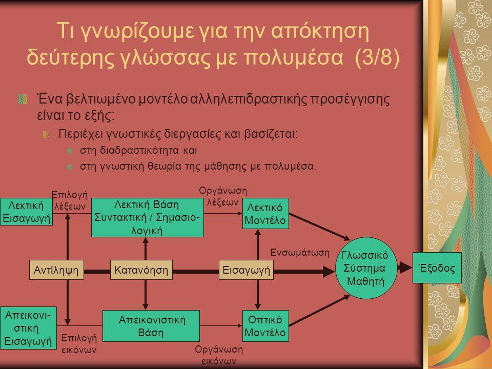 Συμπεράσματα της έρευνας για τη γνωστική θεωρία Η Αρχή των Πολυμέσων (Multimedia Principle): Ο συνδυασμός οπτικής και προφορικής απεικόνισης της πληροφορίας υποστηρίζει την κατανόηση γραπτού και προφορικού λόγου και την εκμάθηση λεξιλογίου.