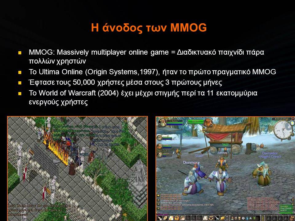 Η άνοδος των MMOG  MMOG: Massively multiplayer online game = Διαδικτυακό παιχνίδι πάρα πολλών χρηστών  Το Ultima Online (Origin Systems,1997), ήταν το πρώτο πραγματικό MMOG  Έφτασε τους 50,000 χρήστες μέσα στους 3 πρώτους μήνες  Το World of Warcraft (2004) έχει μέχρι στιγμής περί τα 11 εκατομμύρια ενεργούς χρήστες