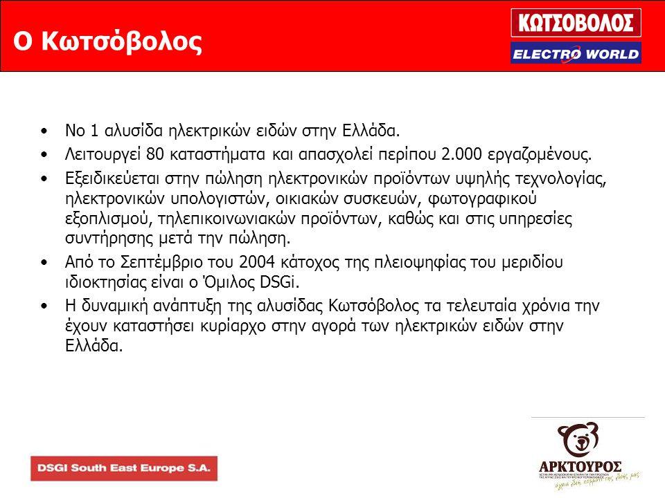 Ο Κωτσόβολος •Νο 1 αλυσίδα ηλεκτρικών ειδών στην Ελλάδα. •Λειτουργεί 80 καταστήματα και απασχολεί περίπου 2.000 εργαζομένους. •Εξειδικεύεται στην πώλη
