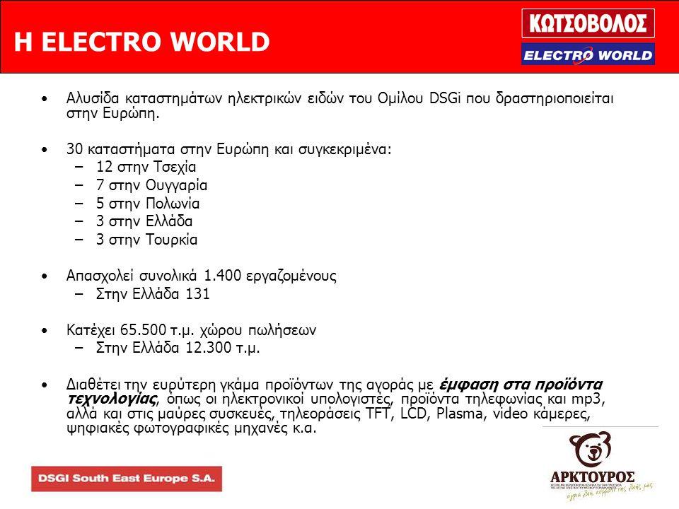 H ELECTRO WORLD •Αλυσίδα καταστημάτων ηλεκτρικών ειδών του Ομίλου DSGi που δραστηριοποιείται στην Ευρώπη. •30 καταστήματα στην Ευρώπη και συγκεκριμένα