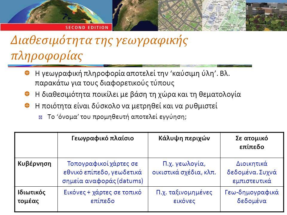 Διαθεσιμότητα της γεωγραφικής πληροφορίας Η γεωγραφική πληροφορία αποτελεί την 'καύσιμη ύλη'.