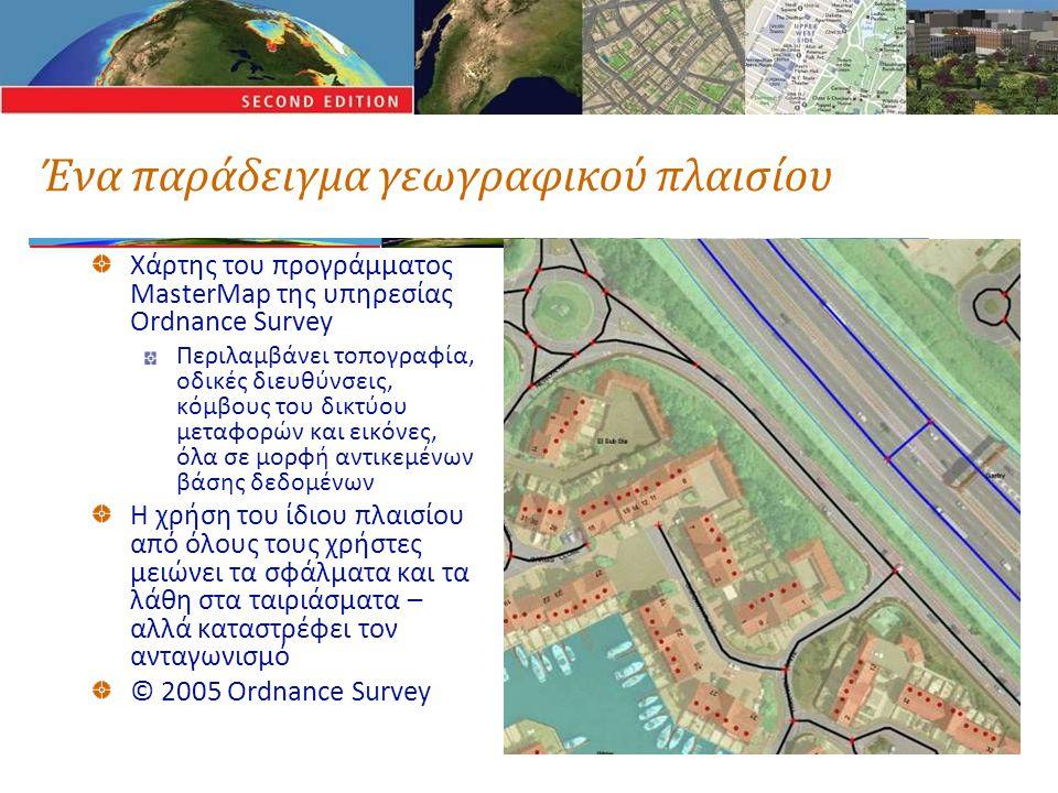Ένα παράδειγμα γεωγραφικού πλαισίου Χάρτης του προγράμματος MasterMap της υπηρεσίας Ordnance Survey Περιλαμβάνει τοπογραφία, οδικές διευθύνσεις, κόμβους του δικτύου μεταφορών και εικόνες, όλα σε μορφή αντικεμένων βάσης δεδομένων Η χρήση του ίδιου πλαισίου από όλους τους χρήστες μειώνει τα σφάλματα και τα λάθη στα ταιριάσματα – αλλά καταστρέφει τον ανταγωνισμό © 2005 Ordnance Survey