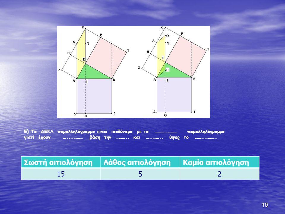 10 5) Το ΑΕΚΛ παραλληλόγραμμο είναι ισοδύναμο με το ………………… παραλληλόγραμμο γιατί έχουν …..………… βάση την ………..