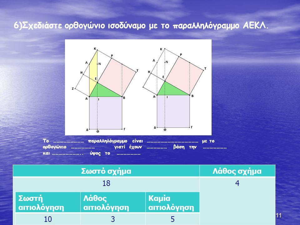 6)Σχεδιάστε ορθογώνιο ισοδύναμο με το παραλληλόγραμμο ΑΕΚΛ.