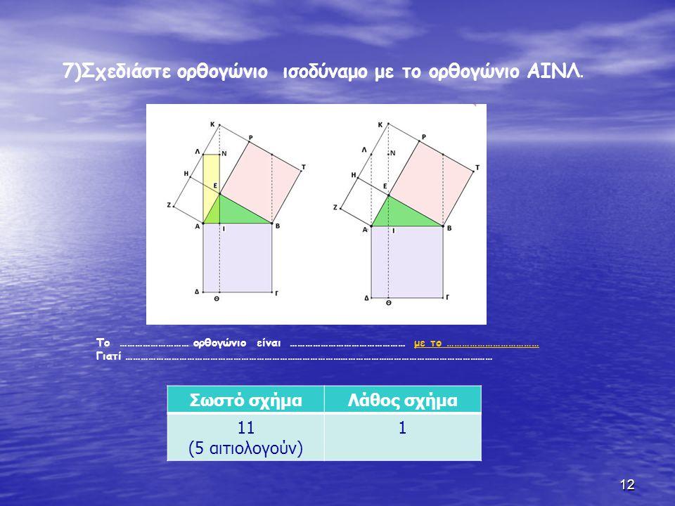 12 7)Σχεδιάστε ορθογώνιο ισοδύναμο με το ορθογώνιο ΑΙΝΛ.