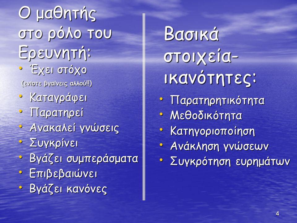 4 Ο μαθητής στο ρόλο του Ερευνητή: • Έχει στόχο (ενίοτε βγαίνεις αλλού!!) (ενίοτε βγαίνεις αλλού!!) • Καταγράφει • Παρατηρεί • Ανακαλεί γνώσεις • Συγκρίνει • Βγάζει συμπεράσματα • Επιβεβαιώνει • Βγάζει κανόνες • Παρατηρητικότητα • Μεθοδικότητα • Κατηγοριοποίηση • Ανάκληση γνώσεων • Συγκρότηση ευρημάτων Βασικά στοιχεία- ικανότητες: