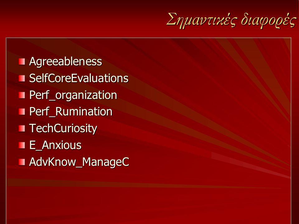 Σημαντικές διαφορές AgreeablenessSelfCoreEvaluationsPerf_organizationPerf_RuminationTechCuriosityE_AnxiousAdvKnow_ManageC