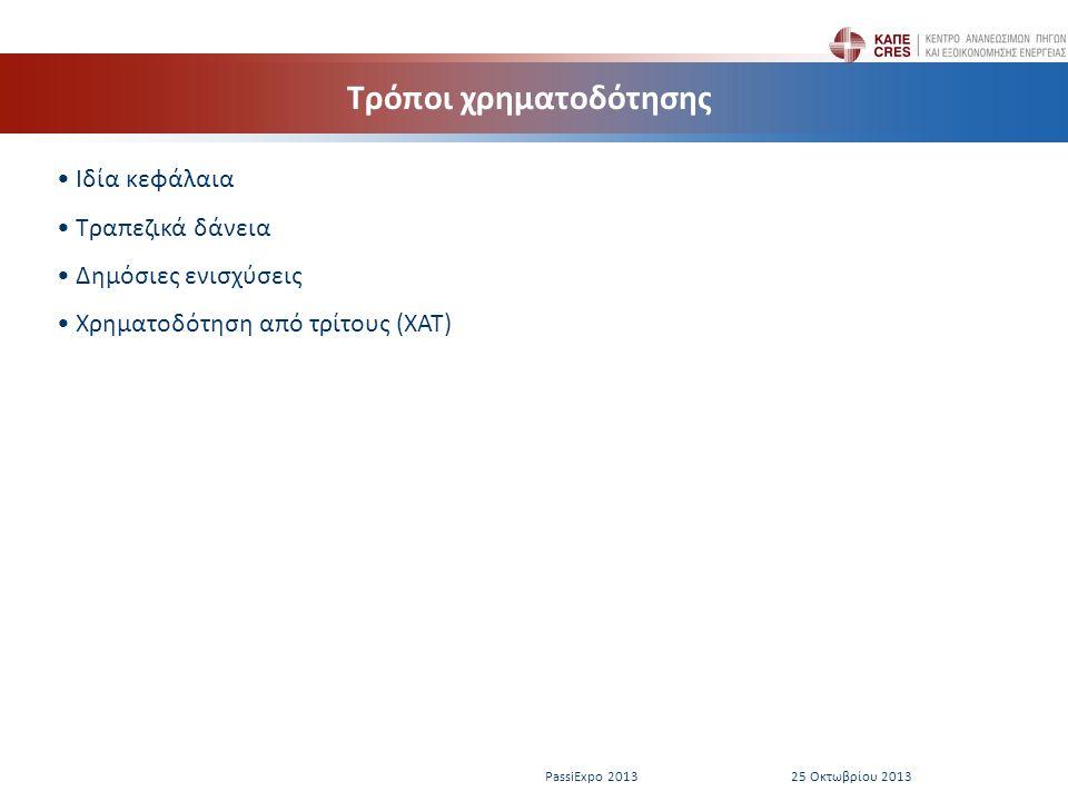 Τρόποι χρηματοδότησης PassiExpo 2013 25 Οκτωβρίου 2013 • Ιδία κεφάλαια • Τραπεζικά δάνεια • Δημόσιες ενισχύσεις • Χρηματοδότηση από τρίτους (ΧΑΤ)