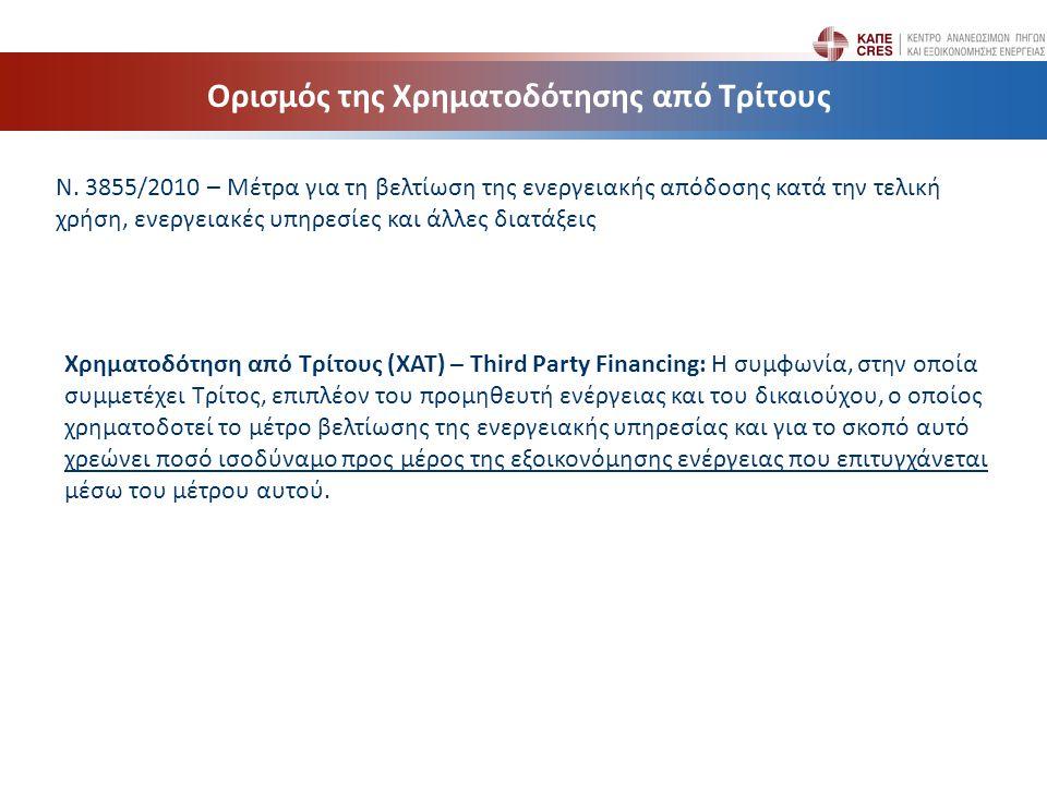 Ο ρόλος των ΕΕΥ στη ΧΑΤ • Χρηματοδότηση έργων • Συνεργασία με τρίτο που παρέχει την χρηματοδότηση.