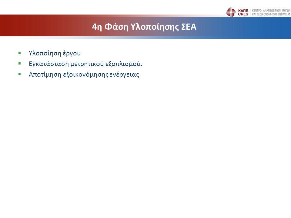 4η Φάση Υλοποίησης ΣΕΑ  Υλοποίηση έργου  Εγκατάσταση μετρητικού εξοπλισμού.