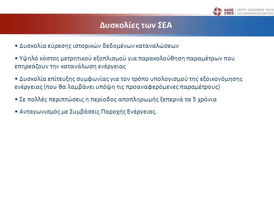 Δυσκολίες των ΣΕΑ • Δυσκολία εύρεσης ιστορικών δεδομένων καταναλώσεων • Υψηλό κόστος μετρητικού εξοπλισμού για παρακολούθηση παραμέτρων που επηρεάζουν την κατανάλωση ενέργειας • Δυσκολία επίτευξης συμφωνίας για τον τρόπο υπολογισμού της εξοικονόμησης ενέργειας (που θα λαμβάνει υπόψη τις προαναφερόμενες παραμέτρους) • Σε πολλές περιπτώσεις η περίοδος αποπληρωμής ξεπερνά τα 5 χρόνια • Ανταγωνισμός με Συμβάσεις Παροχής Ενέργειας.