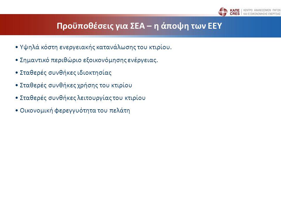Προϋποθέσεις για ΣΕΑ – η άποψη των ΕΕΥ • Υψηλά κόστη ενεργειακής κατανάλωσης του κτιρίου.
